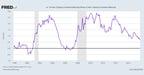 2017.11-Flattening-Yield-Curve