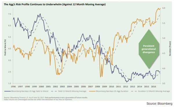Bloomberg Chart.png