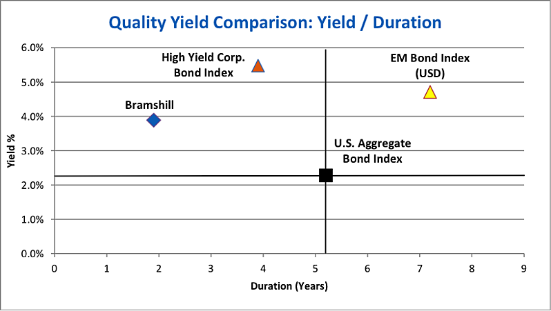Quality_Yield_Comparison.png
